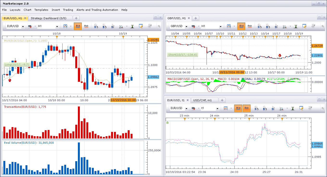 Marketscope II screenshot