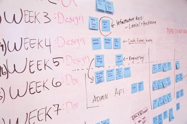 Using Unified Process methods to make Scrum even better